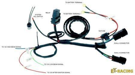 Zestaw 2x Dual.4 Led z mocowaniem do BMW GS 1250 + GJ-CAN
